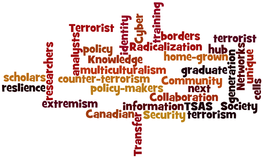 terrorism a threat to our society and contemporary world Our priorities: global nuclear policy  nuclear terrorism: the threat is  security summits to prevent nuclear terrorism most recently, world powers reached an .